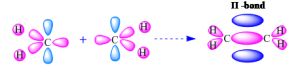 Covalent Bond 3