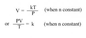 Ideal Gas Law (pV = nRT) 2
