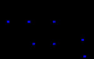 Mass Spectrometry 5
