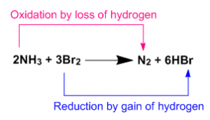 Oxidation Reduction 4