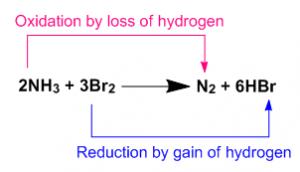 Oxidation Reduction 16