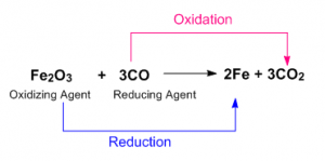 Oxidation Reduction 6