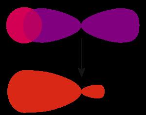 Covalent Bond 2