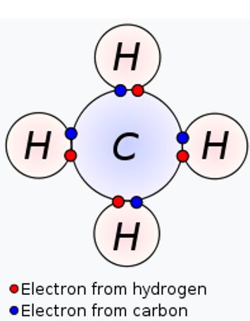 Double Covalent Bond 1