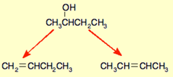 Dehydration of Alcohols 8