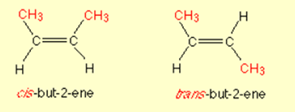 Dehydration of Alcohols 9