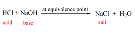 Equivalence point 4
