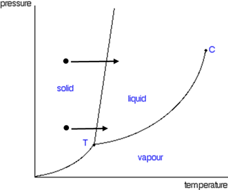 Phase Diagram 2