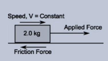 Dynamic Equilibrium 1