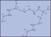 Hydrogen Bonding in Hydrogen Flouride (HF) 4