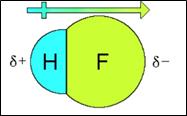 Hydrogen Bonding in Hydrogen Flouride (HF) 6