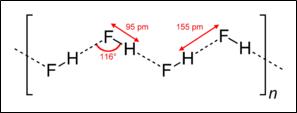 Hydrogen Bonding in Hydrogen Flouride (HF) 8