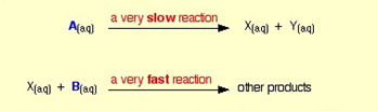 What is concentration of reactants? 3