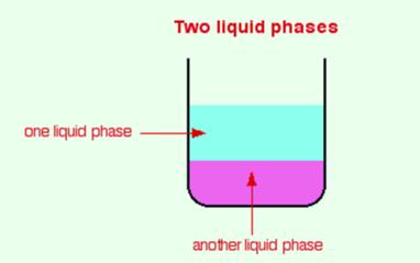 Catalytic Reactions 2