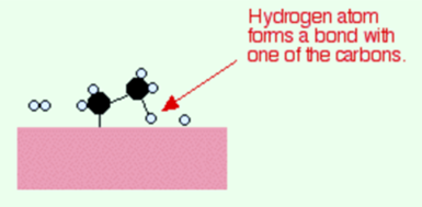 Catalytic Reactions 5