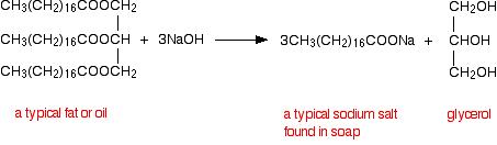 Ester hydrolysis 4