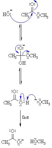 Ester hydrolysis 6