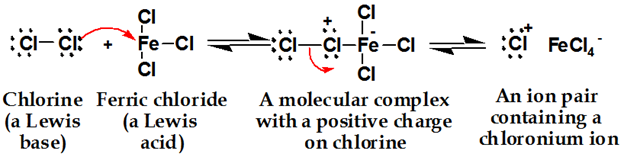 Chlorination of Benzene 10
