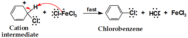 Chlorination of Benzene 12