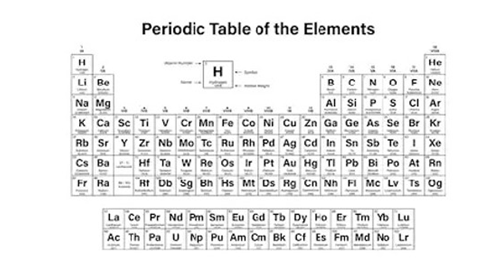 Group 2 Periodic Table 1